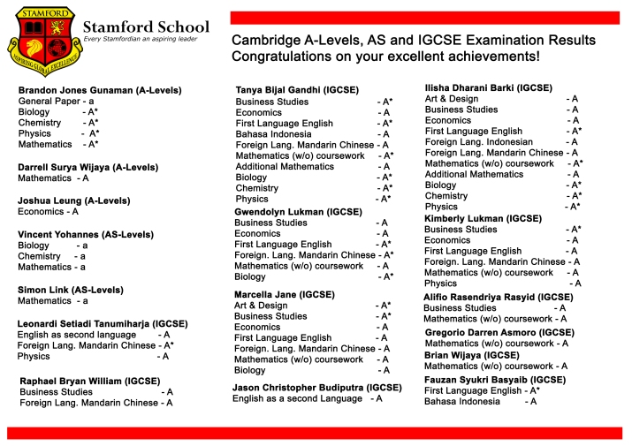 Results Part 1 edited 2